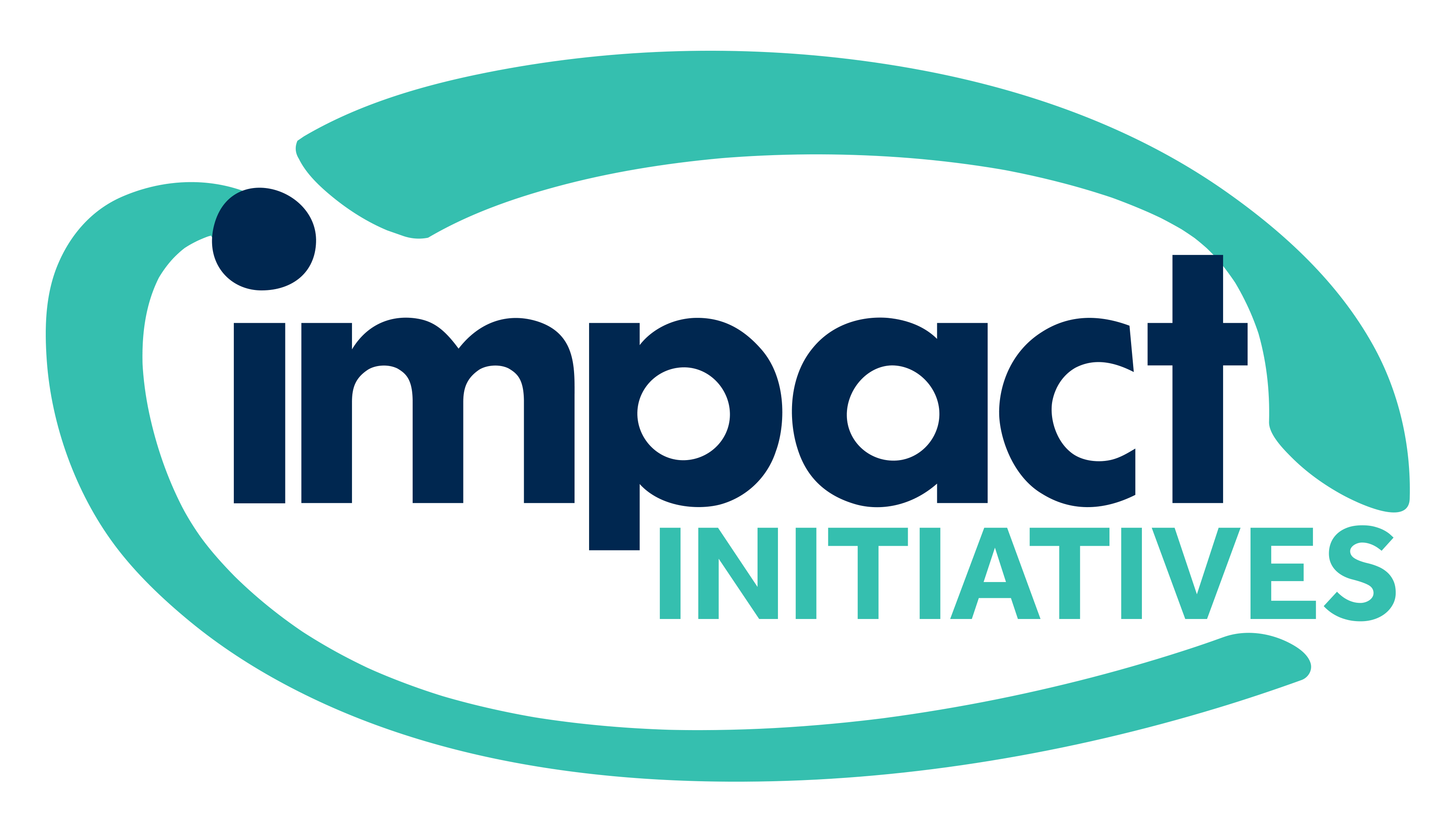 Logo for the Impact Initives website